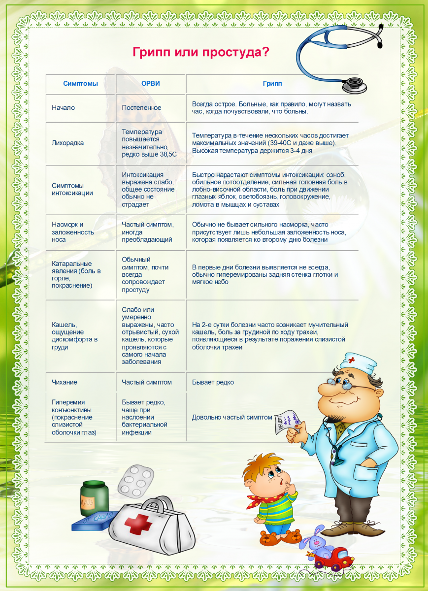 картинки профилактика гриппа для детей